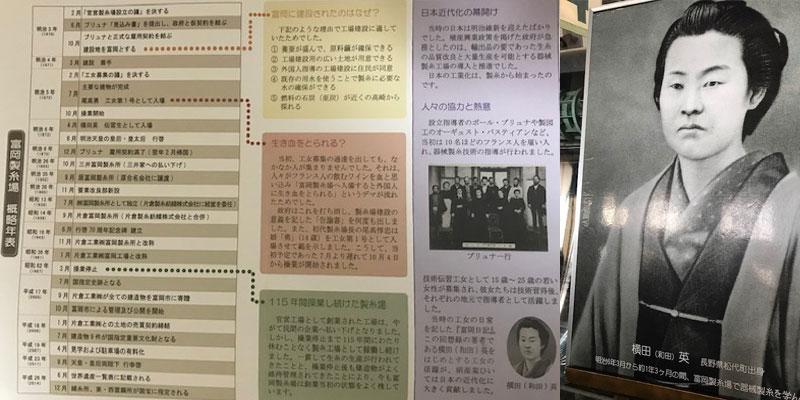 富岡製糸場の歴史と「富岡日記」の筆者 横田 (和田)さん